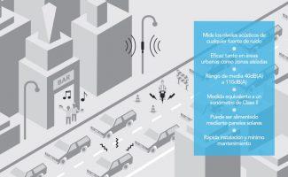 Sensores de monitorización de ruido de Urbiótica